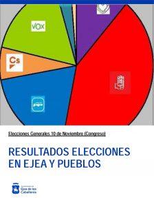 Resultados Elecciones Generales en Ejea y sus Pueblos