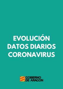 Evolución diaria de los datos de Coronavirus