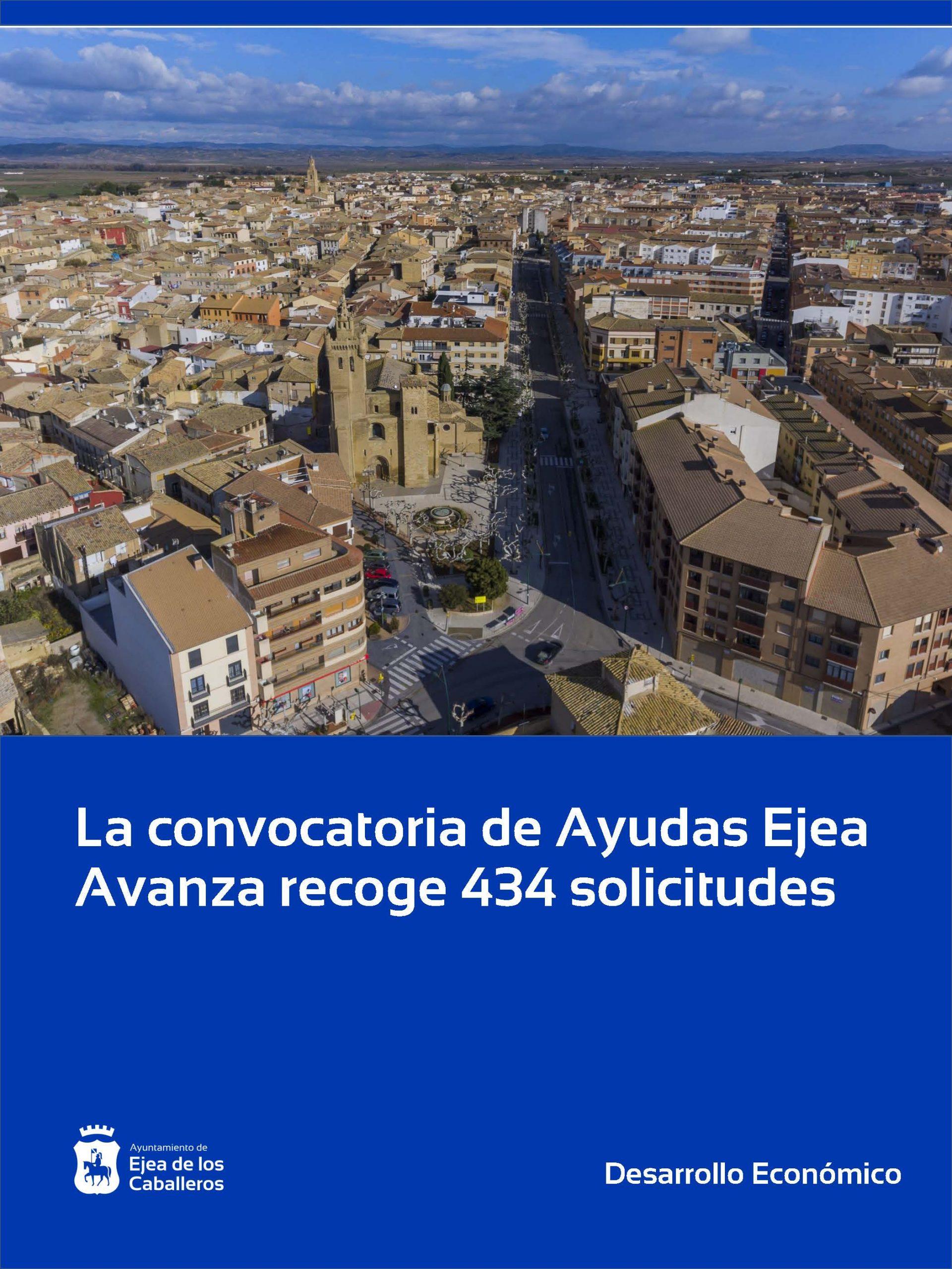 La convocatoria de las Ayudas Ejea Avanza se cierra con 434 solicitudes presentadas