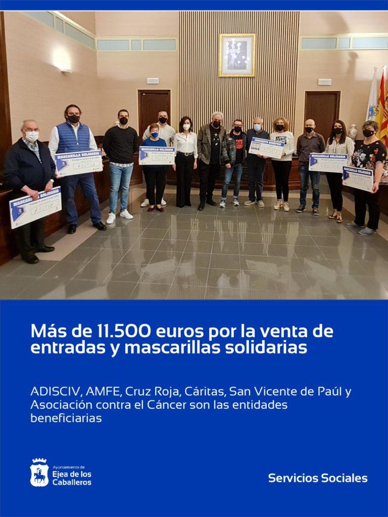 Lee más sobre el artículo Las entidades sociales de Ejea de los Caballeros reciben 11.530 euros del Ayuntamiento por la venta de mascarillas y entradas solidarias